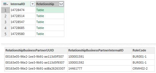 query sap business bydesign web services via power query sap blogs