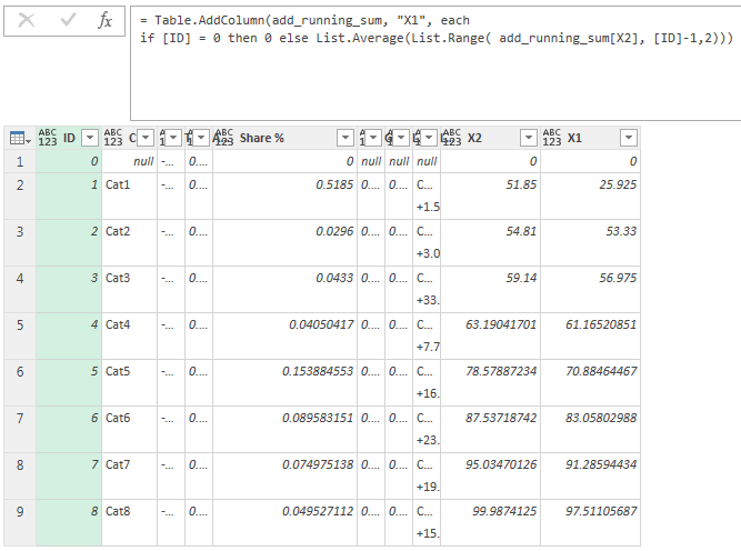 Bar-Mekko chart in Excel with Power Query – European