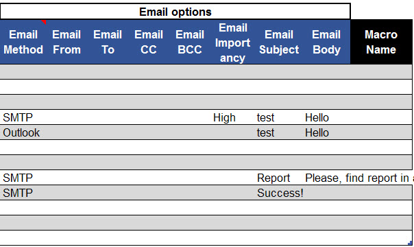 BOA ControlPanel Actions Email